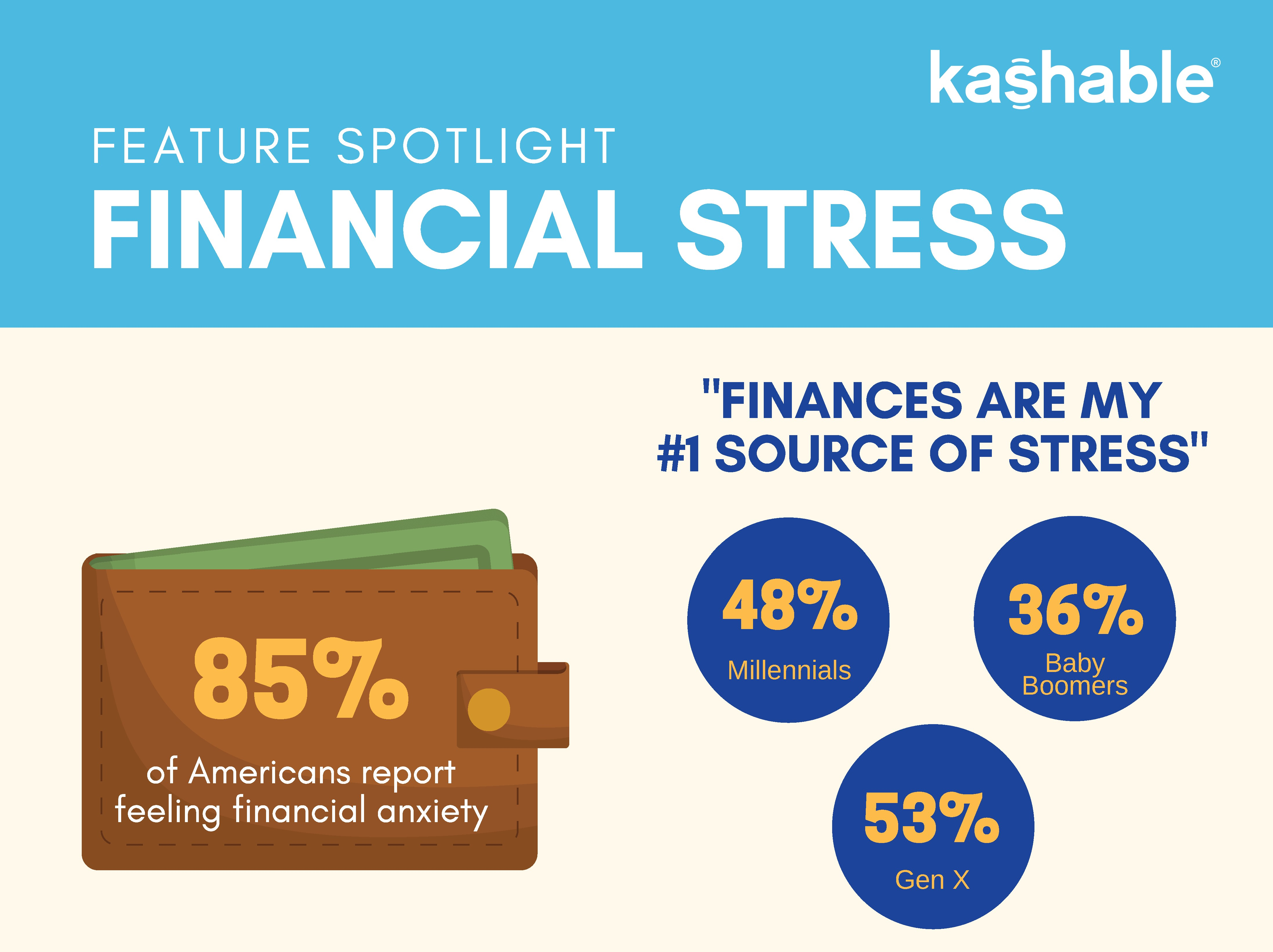 Financial Stress in the Workplace: 11 Unbelievable Stats