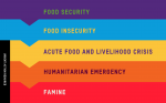 food-security-infographic-thumbnail-2440px