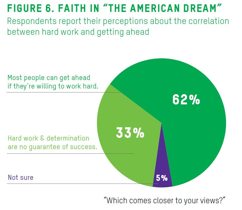 "From Oxfam America's new report, ""Hard Work, Hard Lives."""