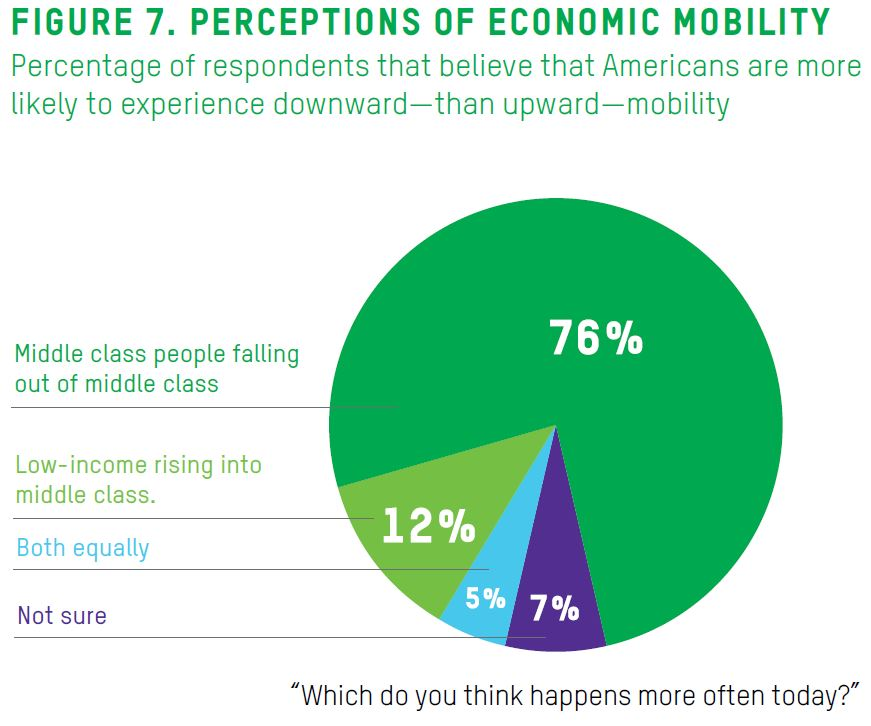 "From Oxfam America's report, ""Hard Work, Hard Lives."""