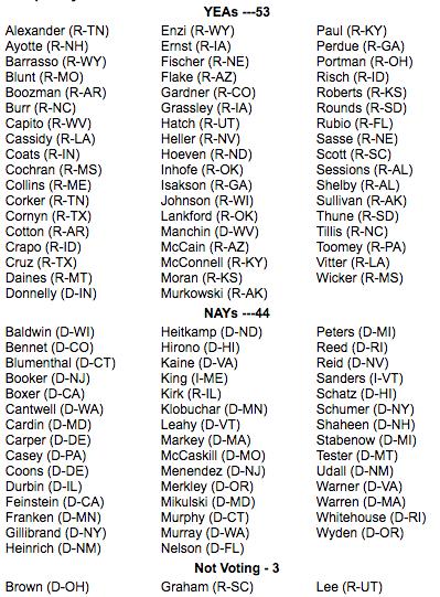POPVOX How did your Senators vote immigration bill sanctuary cities