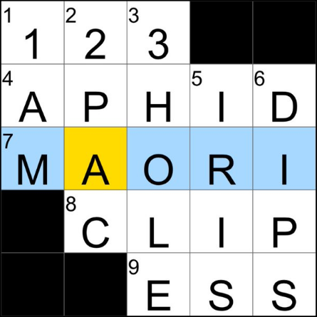 Its Called A Crossword Not A Crossnumber Puzzlenationcom Blog