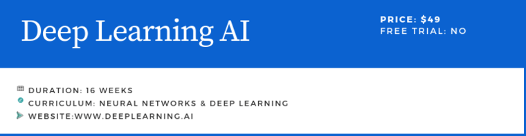 Guide To The Best Machine Learning Courses - EduBirdie com
