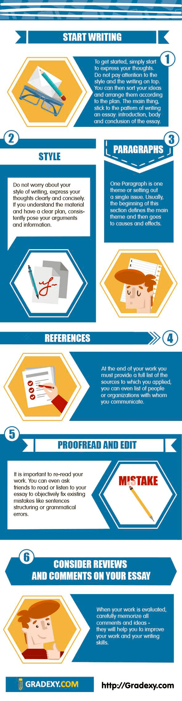 advice on writing essay infographics 2