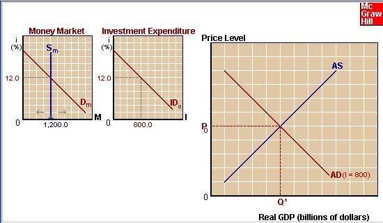 economics public finance