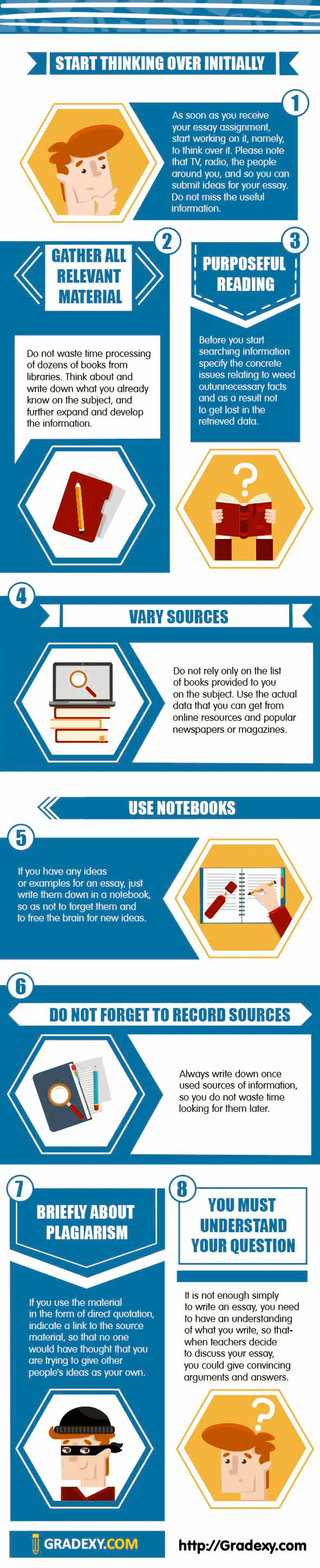 How to write essay infographics 1