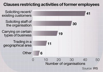 management-employee-retention-2