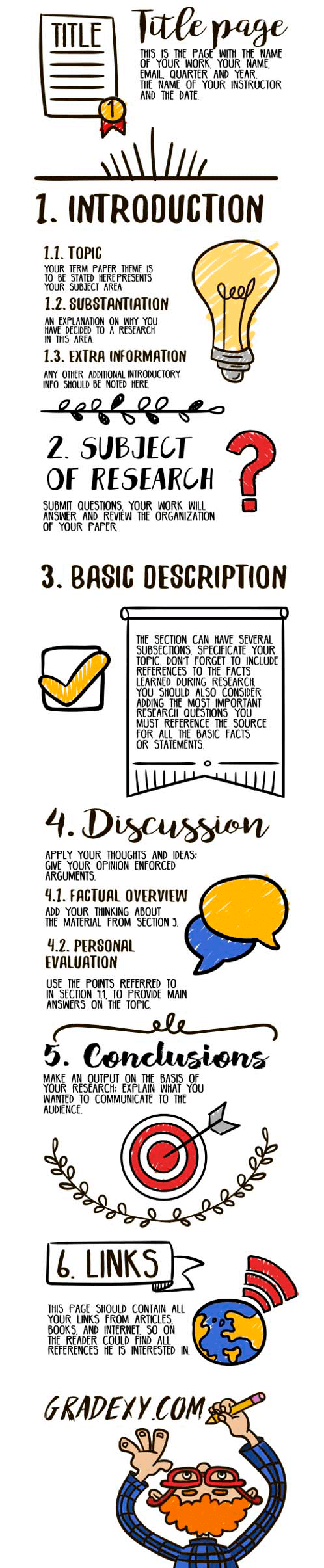 Term paper writing tips infographics