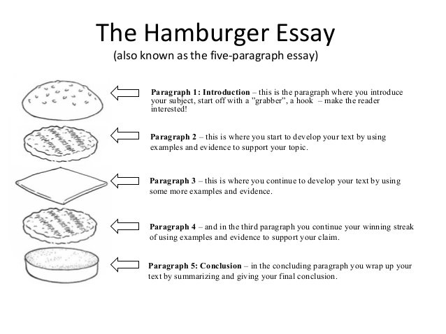 how to begin an essay
