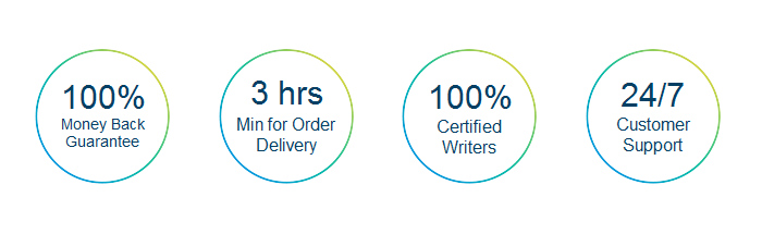 100% money back Guarantee, 3 hrs Min for Order Delivery, 100% Certified Writers, 24-7 Customer Support
