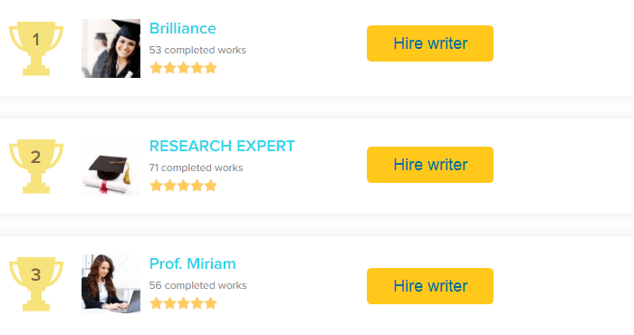 Top Rated Writers For College Students