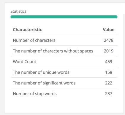 essay writing battle essay checker vs cara delevingne com overall essay stats