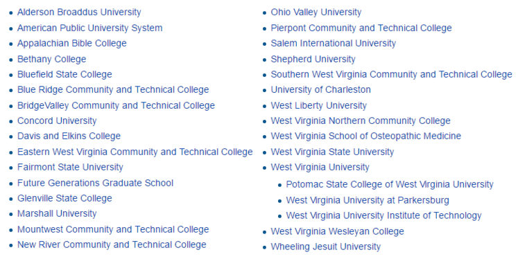list of colleges