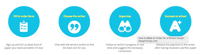 How to order writing services
