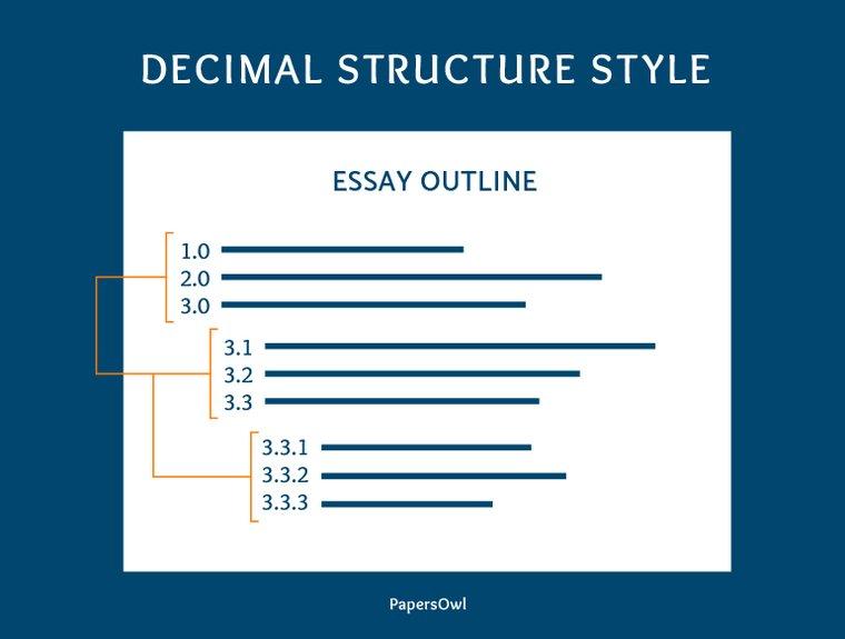 Essay writing services reviews austin