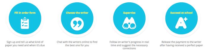 Advantages and disadvantages of social media marketing essay photo 10
