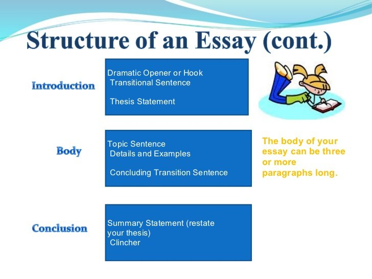 how to write the short story essay com essays basics