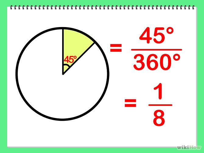 circle formulas and equations studyfaq com