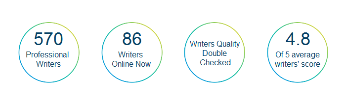 570 Professional Writers, 86 Writers Online Now, Writers Quality Double Checked, 4.8 Of 5 avarage writers' score
