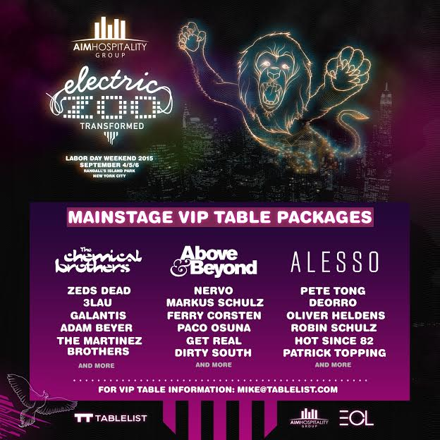 Electric Zoo Table Packages
