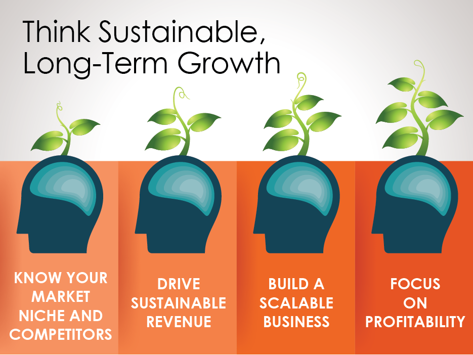 Sustainable-Long-Term-Growth