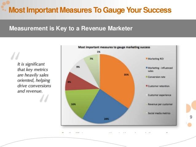 metrics-growth