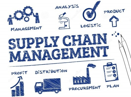 the crucial supply chain management to many organizations operations Supply chain management assignment their supply chain operations with the yet doing so is crucial to creating a supply chain that contributes to high.