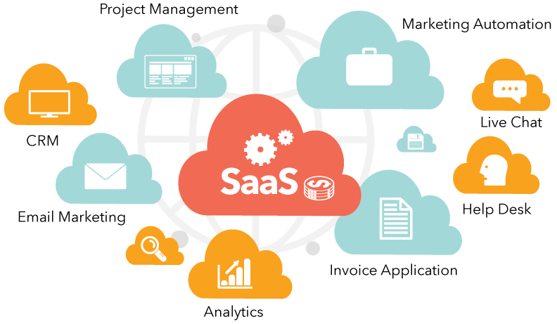 benefits of using a saas based grc platform vcomply