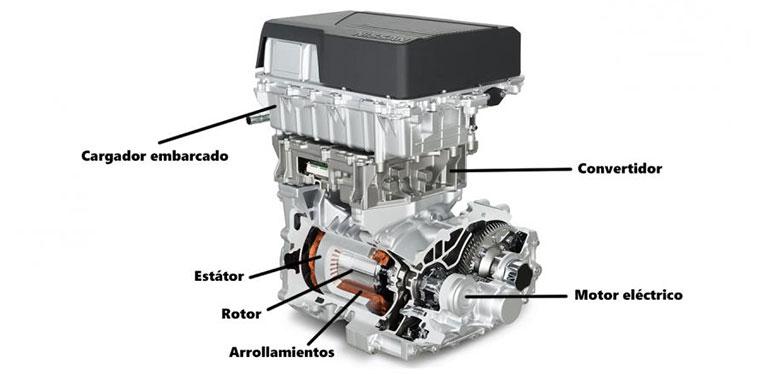 Diagrama de partes de un motor eléctrico de Volkswagen