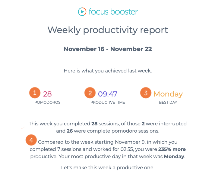 focus booster weekly performance email report example