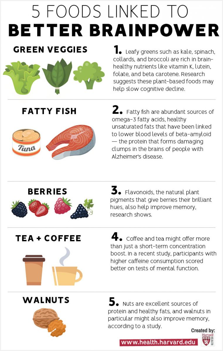 5 foods linked to better brain health infographic