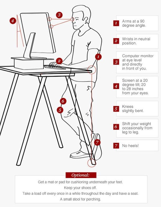 the correct form to use when standing at a standing workstation