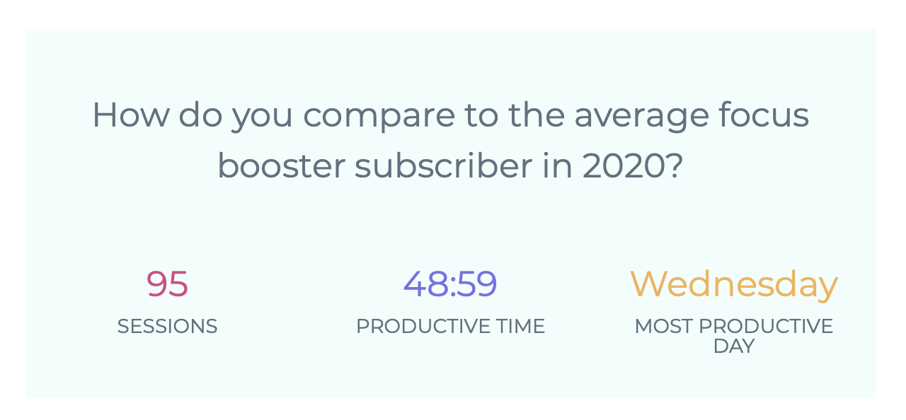 focus booster year in review email comparison