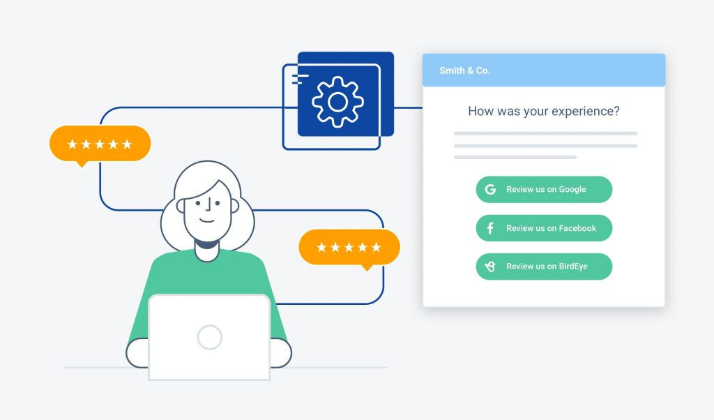 automated review requests
