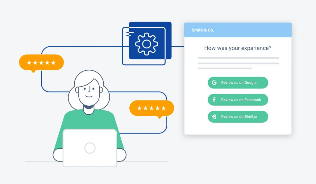automated review request