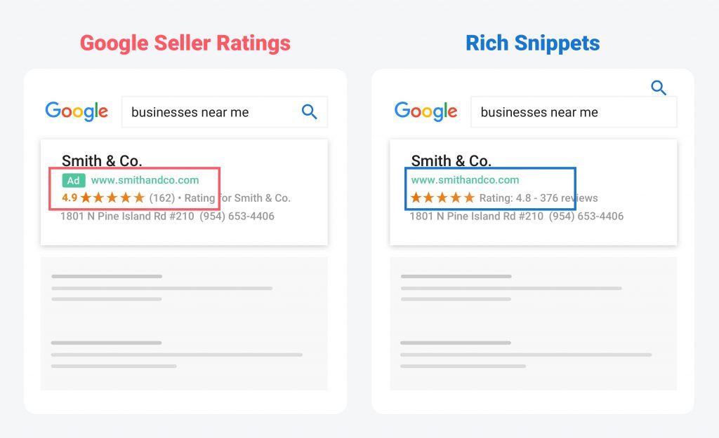 google seller rating vs. rich snippet
