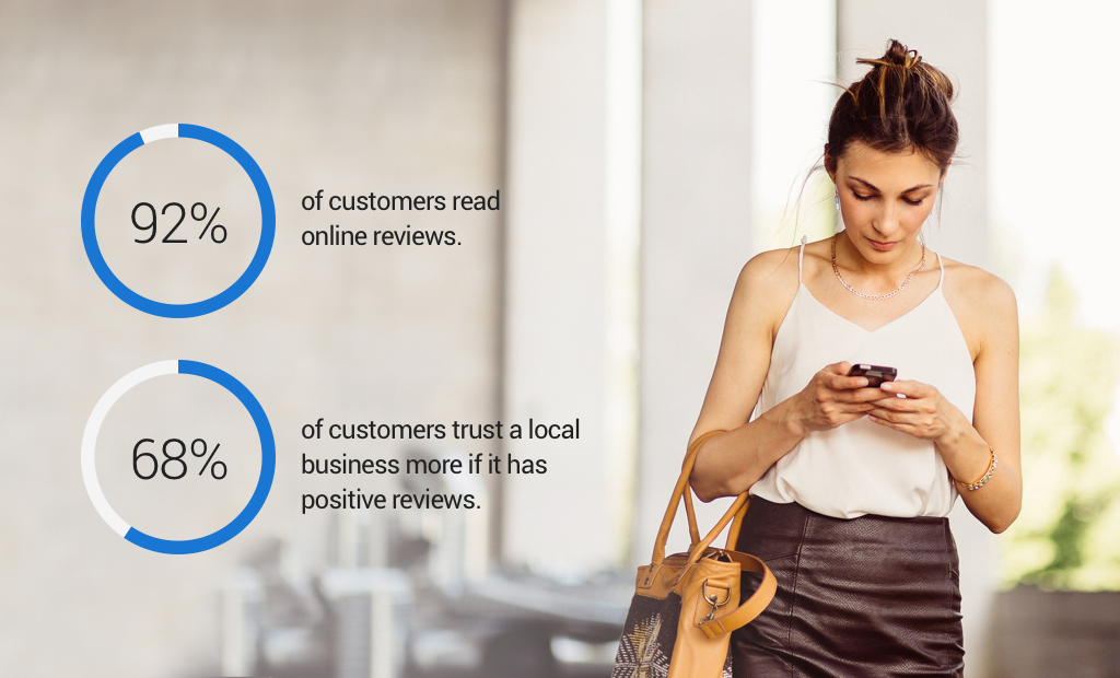 importance of google reviews