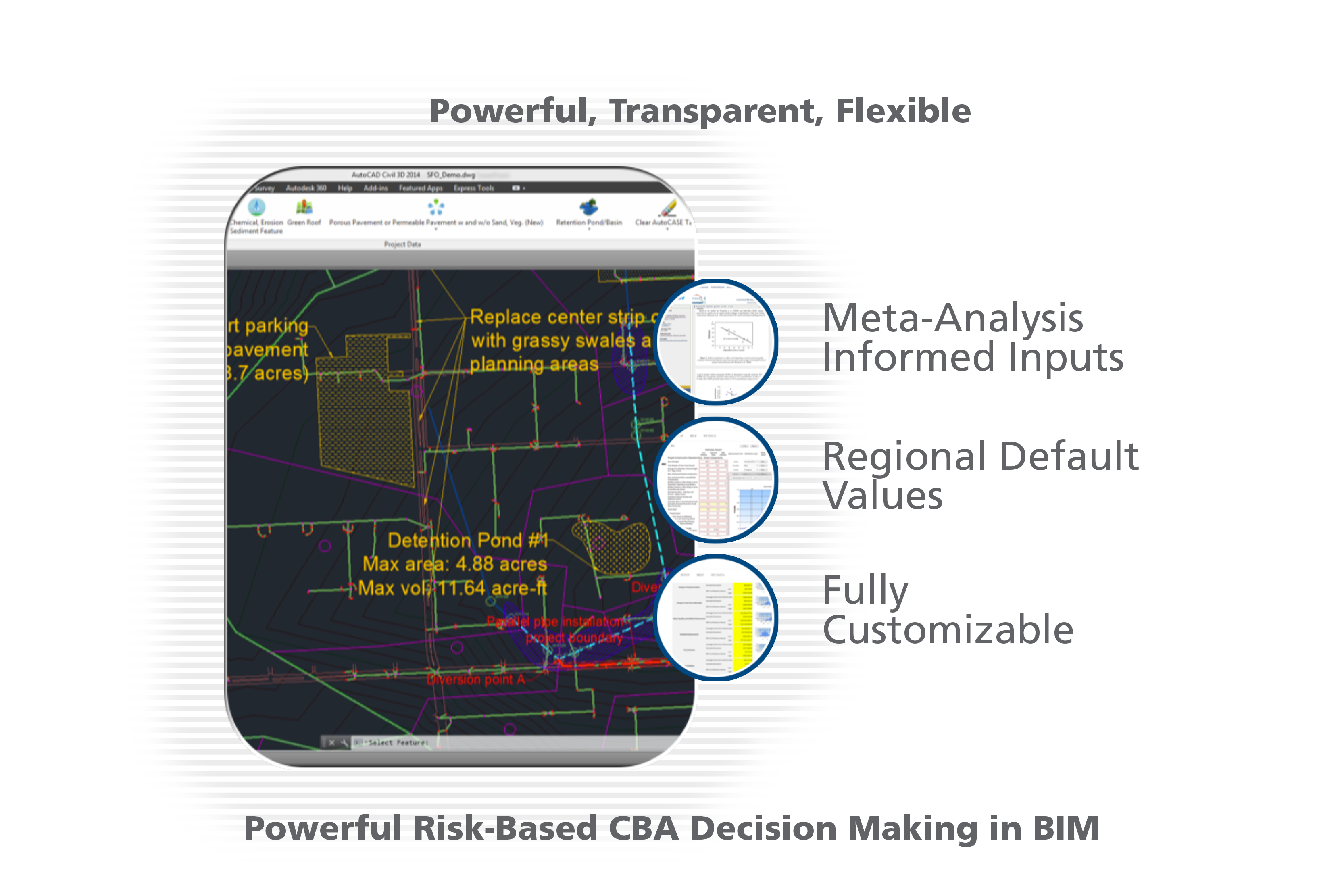 CBA Decision-Making in BIM