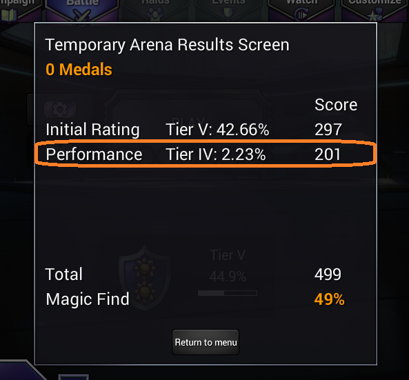 The temporary arena results screen. Performance rating has been highlighted.