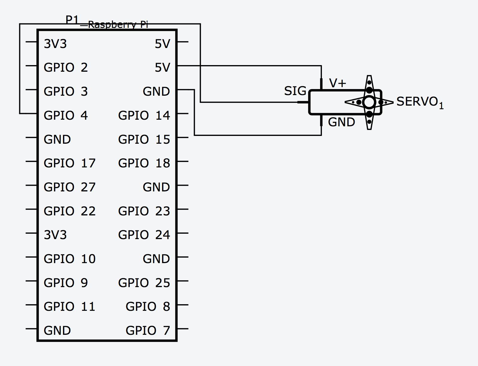 how to make a rpi powered wifi pet feeder