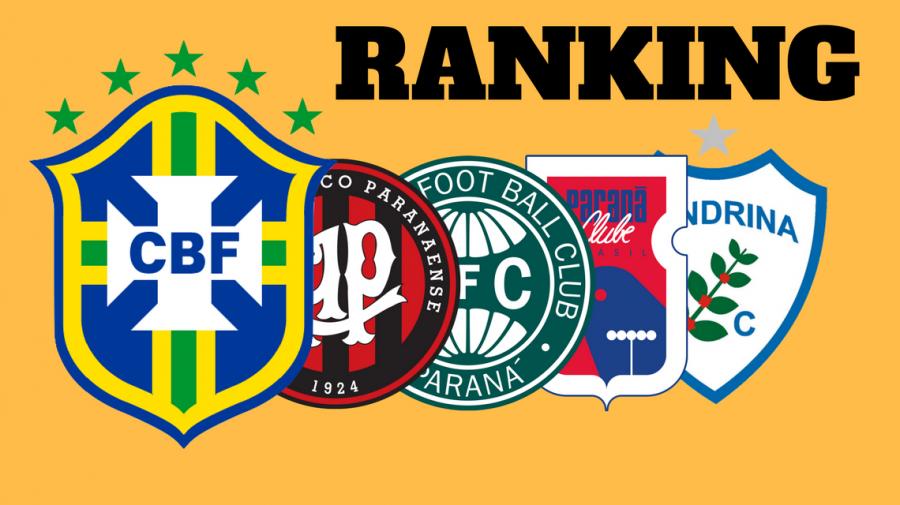 Ranking de clubes da CBF 2017 (RNC)