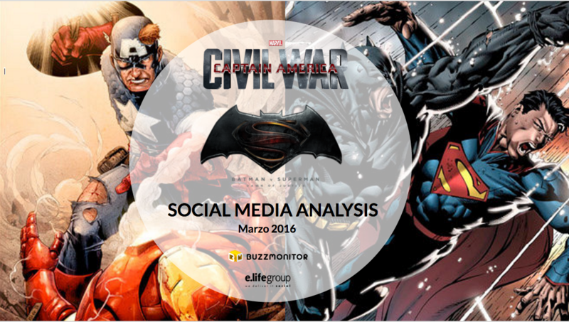 Civil War vs BatmanVSuperman en redes sociales