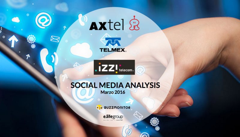 Social media analysis: Izzi, Telmex, Axtel