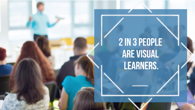 See Here! How to Make the Most of Visual Content