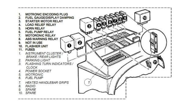 R1150rt Fuse Box   Wiring Diagram on