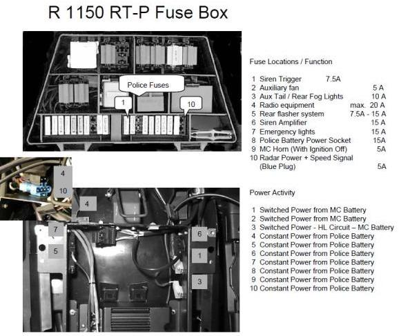 Fuse Diagram for R1150RT - Oilheads - BMWSportTouring | Bmw Fuse Box Diagram R1150rt 2002 |  | BMWSportTouring