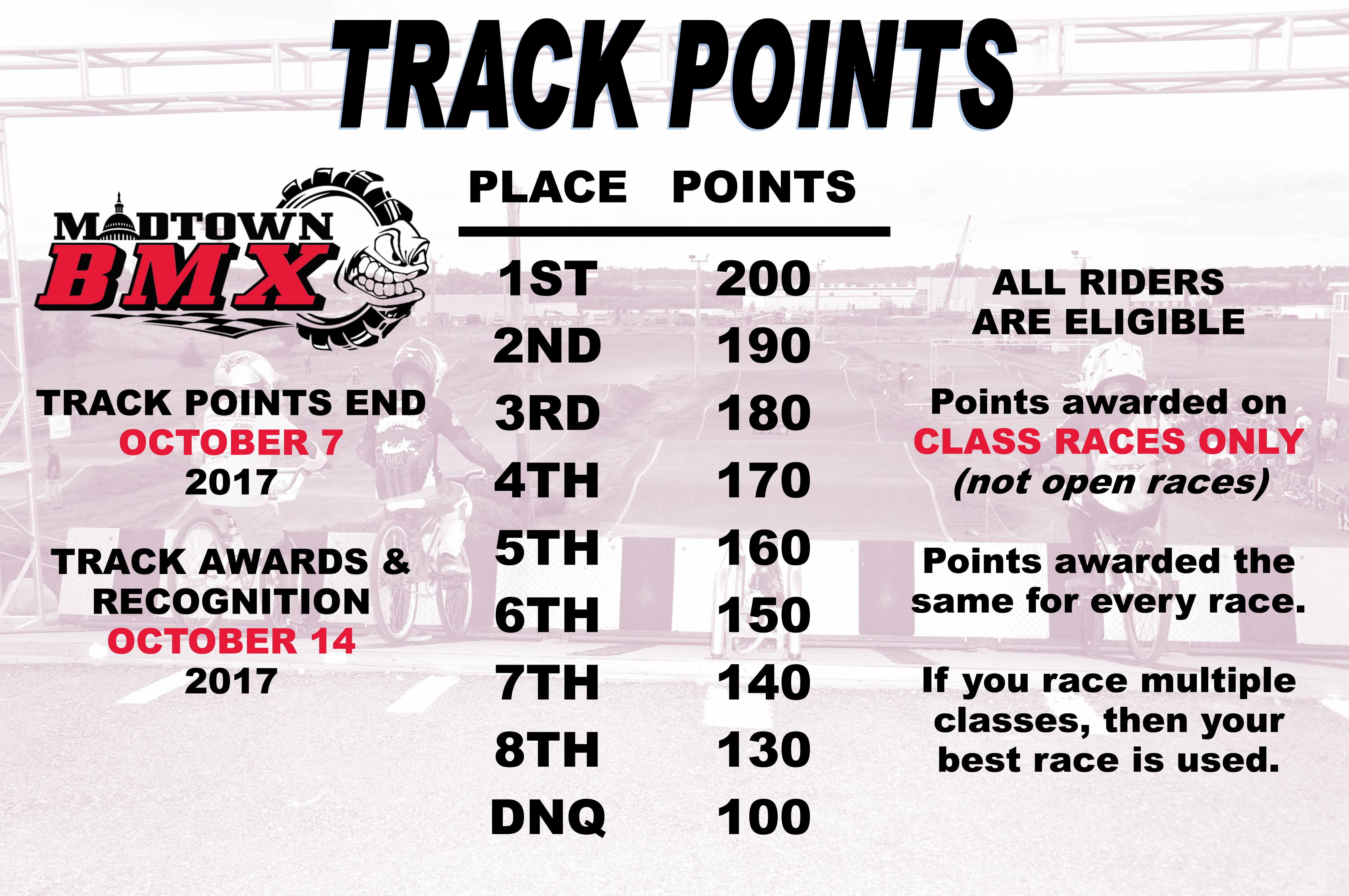Track_points