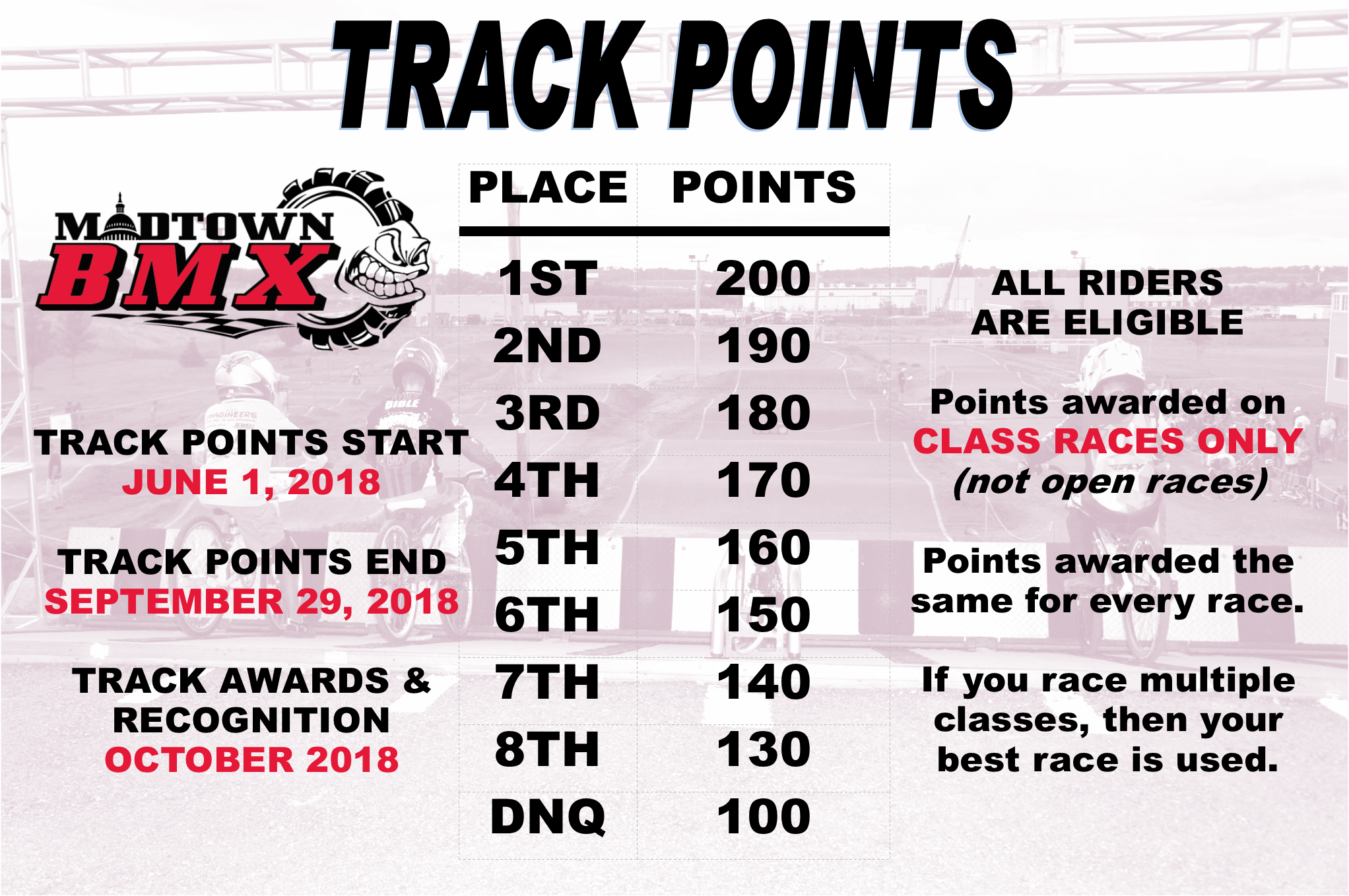 Track_points_2018