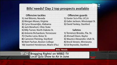 News Sports Columnists Bucky Gleason and Jerry Sullivan discuss the Bills' other needs as the draft continues during their WBBZ-TV show, which airs live twice weekly at 6:30 p.m. Mondays and Fridays.