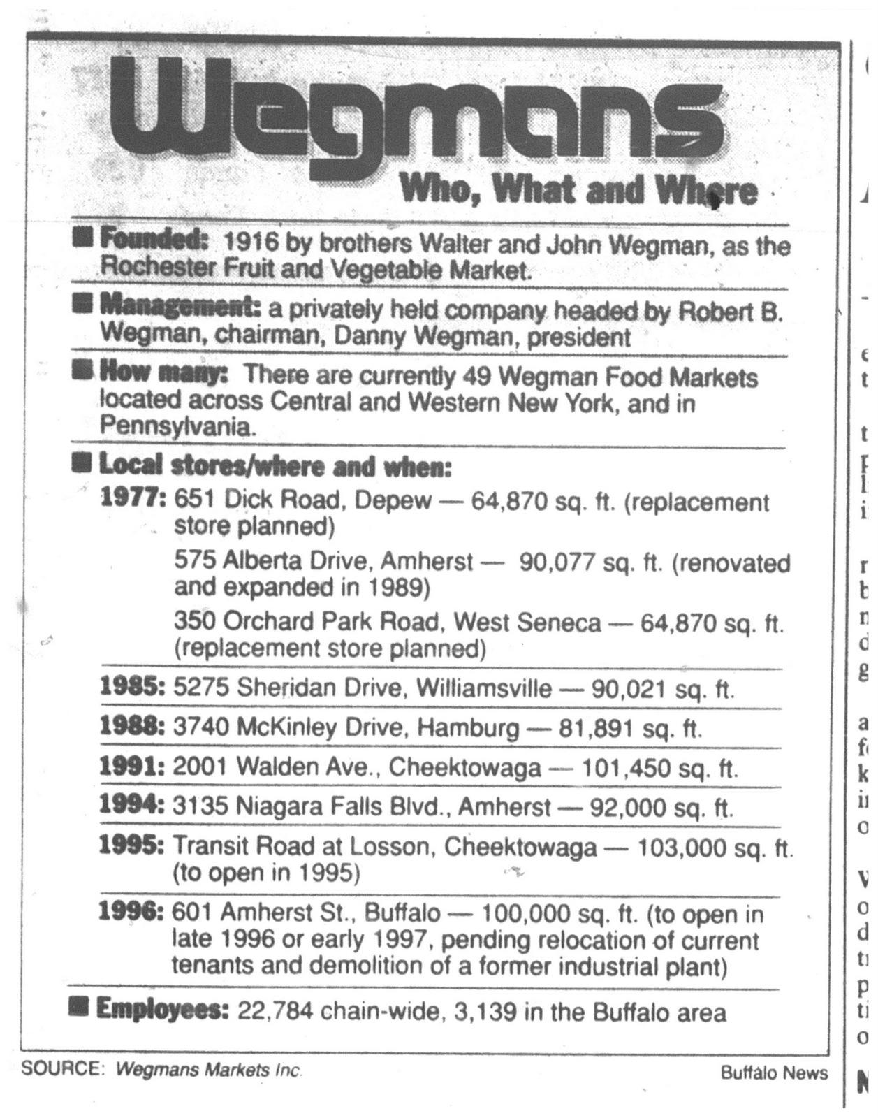 30 oct 1994 wegmans timeline